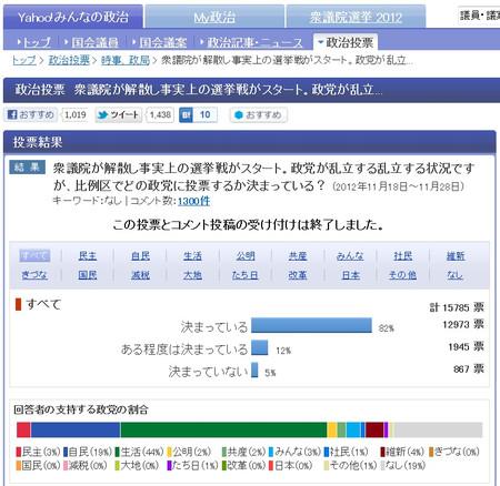 Yahoo_2012a