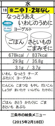 B2015218